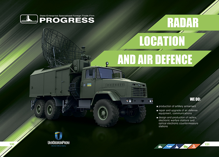 RADARS AND ELECTRONІC EQUIPMENT
